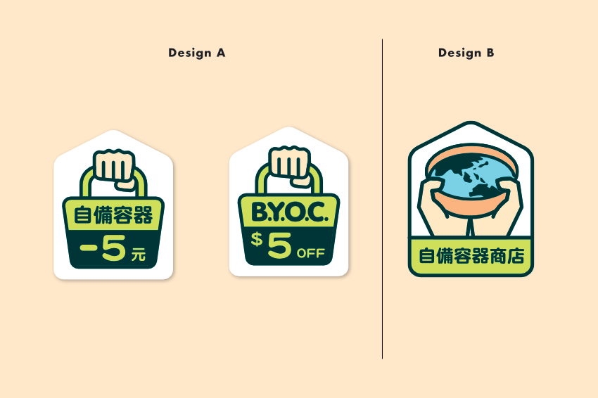 設計A或是設計B?
